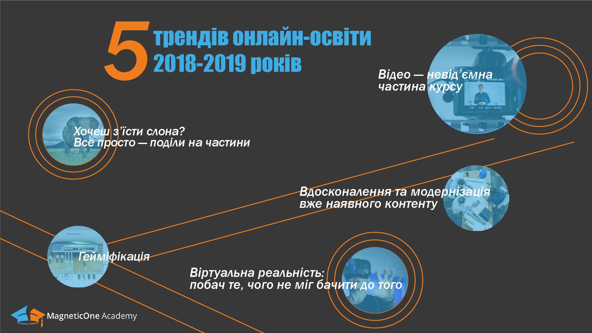 5 трендів онлайн-освіти 2018-2019 років